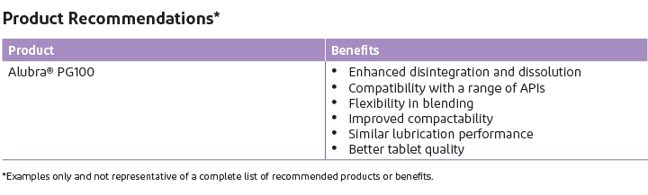 Table of product benefits for Alubra PG100 from DuPont.