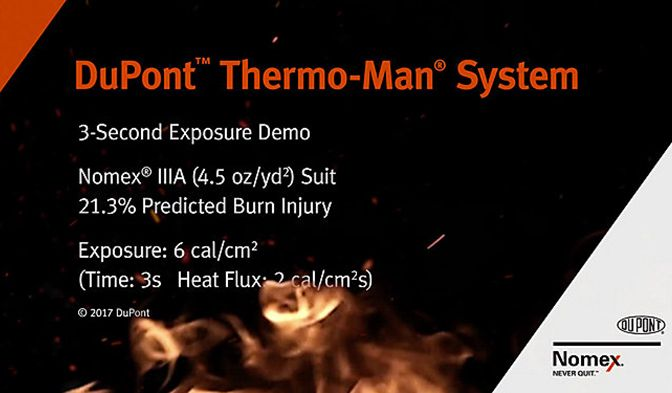 Demostración de una exposición de 3segundos del sistema DuPont™ Thermo-Man®