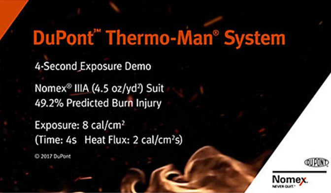 DuPont™ Thermo-Man® system 4-second exposure demo
