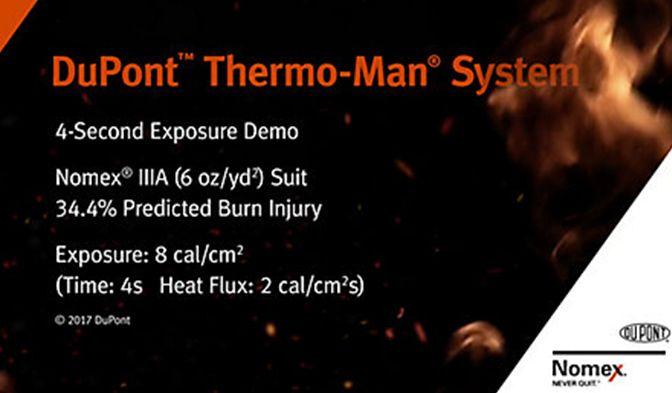 Sistema DuPont™ Thermo-Man® con Nomex® IIA