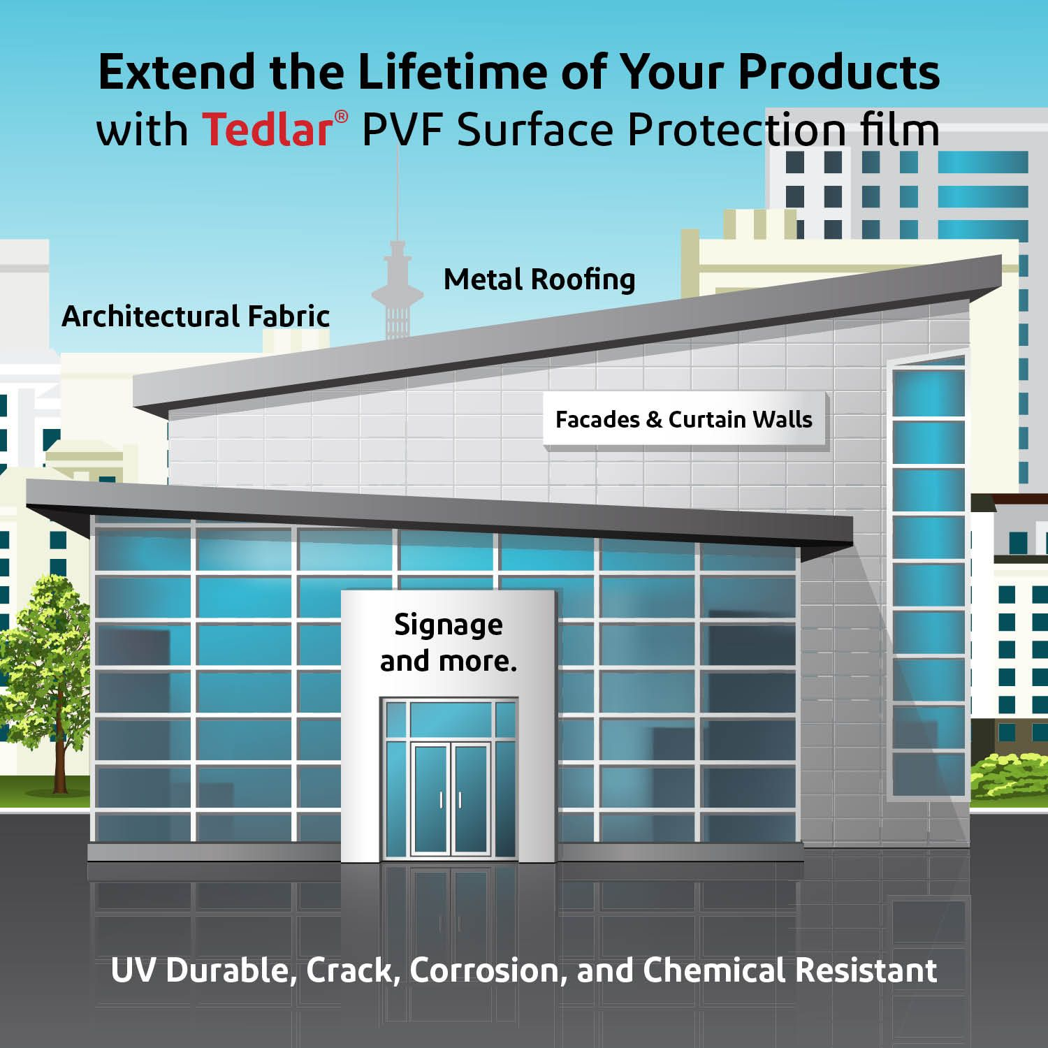 Extend the lifetime of your products