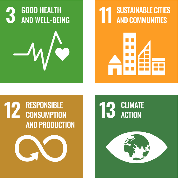 Four colored badges featuring Sustainable Development Goals 3, 11, 12, 13