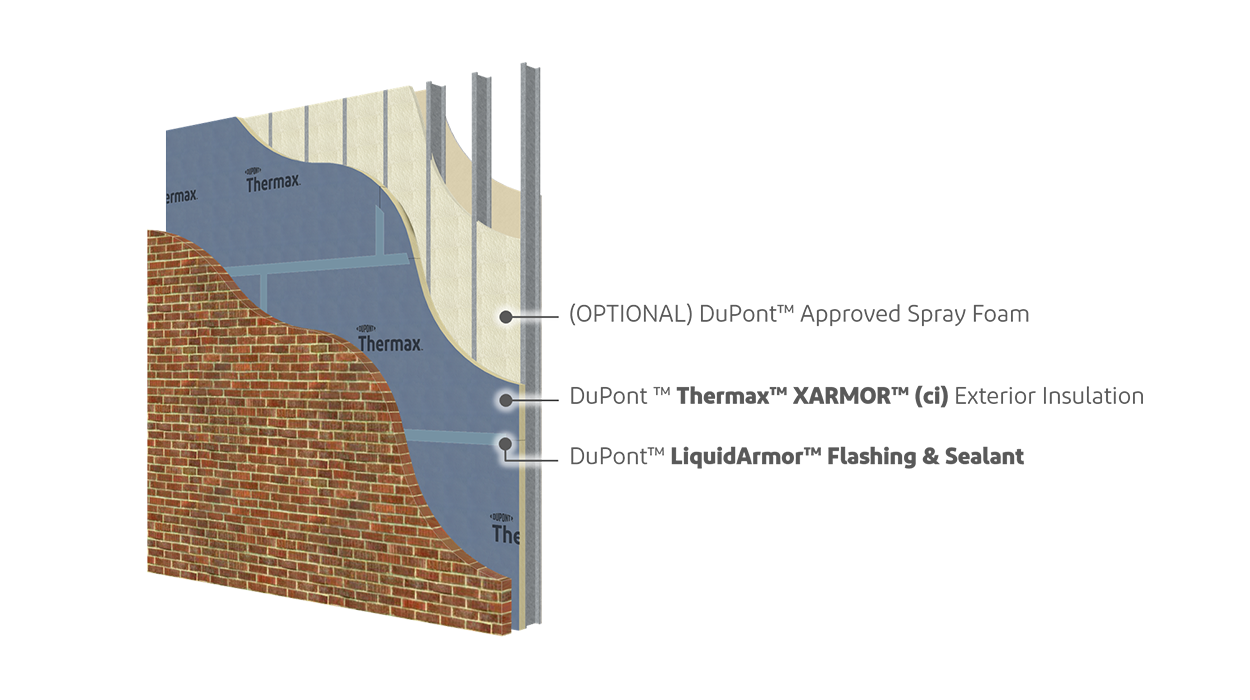 Thermax™ Wall System typical assembly