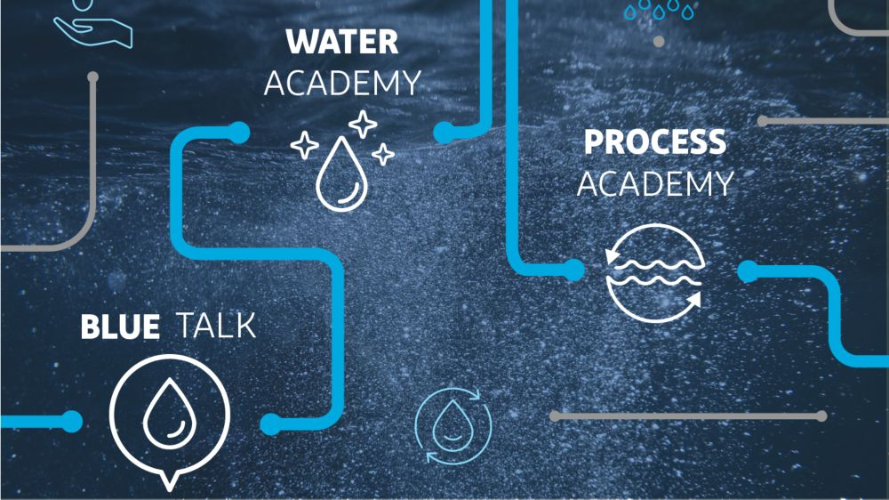 The logos of the DuPont Water Solutions Water Academy and Process Academy with an illustration of a molecule behind them